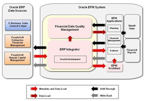 machine architecture diagram architecture matrix diagram architecture free engine