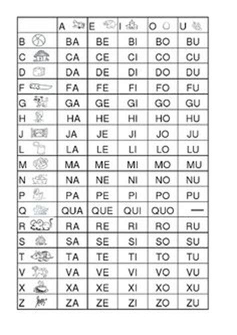 cartilla fonetica para imprimir la gran cartilla fon 233 tica programa para aprender a leer y