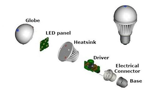 led light bulb parts anatomy of an led bulb elprocus tops led