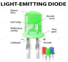 image gallery light emitting diode projects