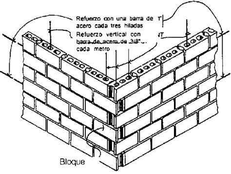 planos de cobertizos gratis construir tu vivienda muros de bloque estructura