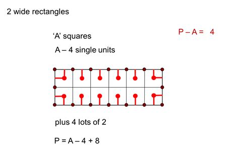 pattern rule for the area median don steward mathematics teaching area and