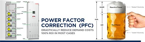 power factor correction kvar power factor correction pfc