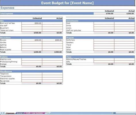 3 year budget template 3 year flow projection template personal monthly