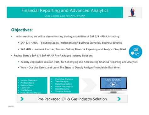 Letter Of Credit On Sap Sap S 4 Hana Sap Sfin Simple Finance Financial Reporting And Ad