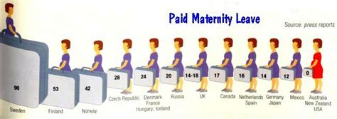 how long is the maternity leave in the philippines maternity leave