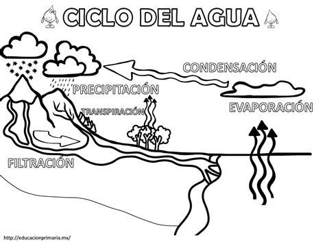 dibujos del ciclo del agua para imprimir dibujos para nios fabuloso cuadernillo interactivo del ciclo del agua
