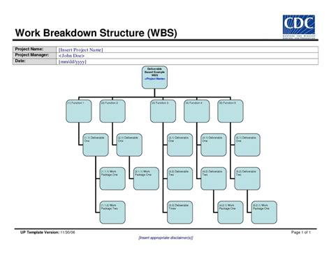 project management wbs template excel and work breakdown