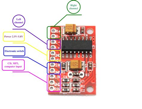 Pam8403 Pam 8403 2 X 3w Digital Power Lifier Module 6 ic gets really