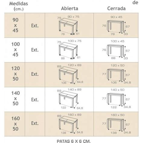 medidas mesa comedor medidas de mesas de comedor consola extensible mesa de