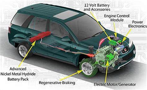 battery for 2007 saturn vue gm halts battery replacement for recalled hybrids