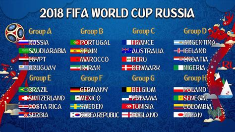 fifa world cup 2018 in russia every 23 squad as