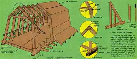 Log Cabin Style House Plans how to build a gambrel roof diy mother earth news
