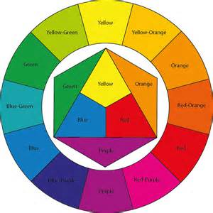 labeled color wheel colour wheel veganscousewife