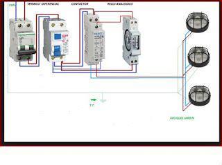 un contactor a botoneras esquemas el ctricos apexwallpaperscom esquemas el 233 ctricos reloj horario mas contactor