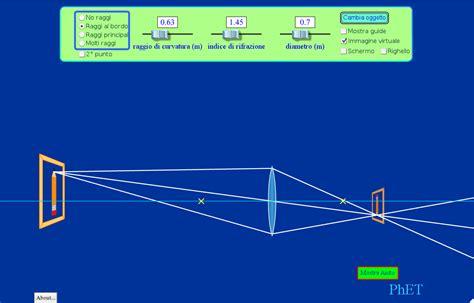 banco ottico banco ottico leonardo
