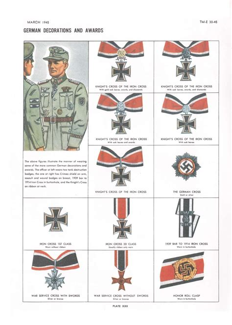 German Decorations Ww2 by German Decorations And Awards Wwii Axis Uniforms