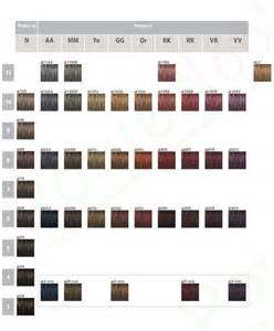 goldwell hair color chart goldwell colour chart 2016 hair colar and cut style