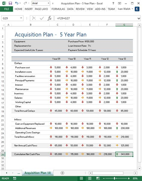 Acquisition Plan Template Ms Word Excel Plan Template Excel