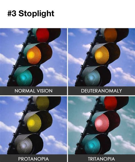 different types of color blindness what different types of color blindness look like