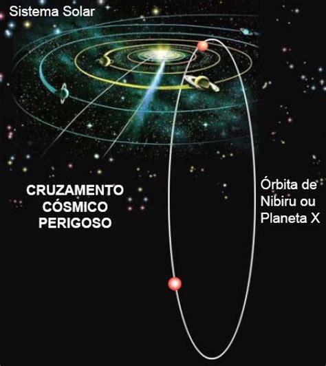 V Entino Voyager Sempre Y planeta x o enigma da humanidade