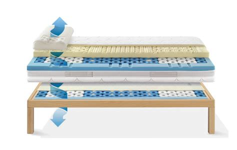 sistema letto sistema letto zefiro dorsal