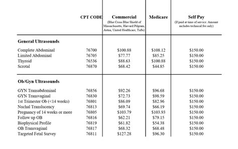 ultrasound cost how much does a dating ultrasound cost