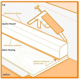 allure vinyl planks   The Home Depot Community