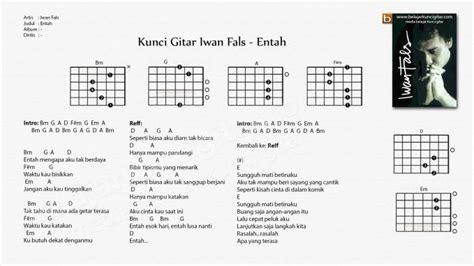 belajar kunci gitar buku harian gambar kunci gitar lengkap dengan lirik lagu