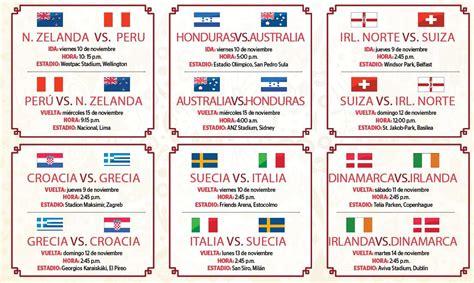 copa mundial 2018 horarios repechaje rusia 2018 horarios de todos los partidos para