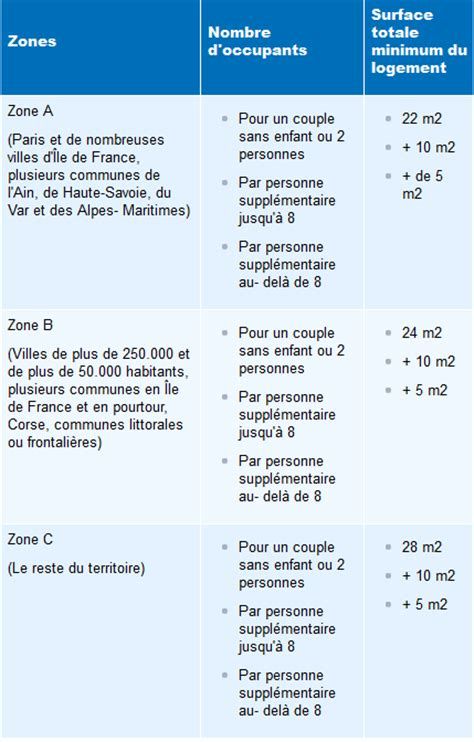 Exemple De Lettre Pour Kafala modele lettre motivation kafala document