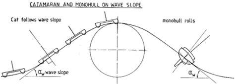 catamaran design considerations multihull design considerations for seaworthiness