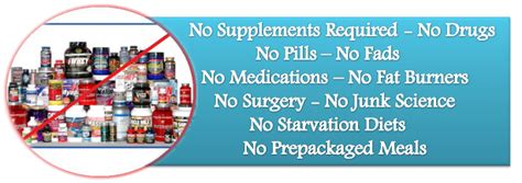 5 supplements currently on the market the best weight loss dvd program armageddon world