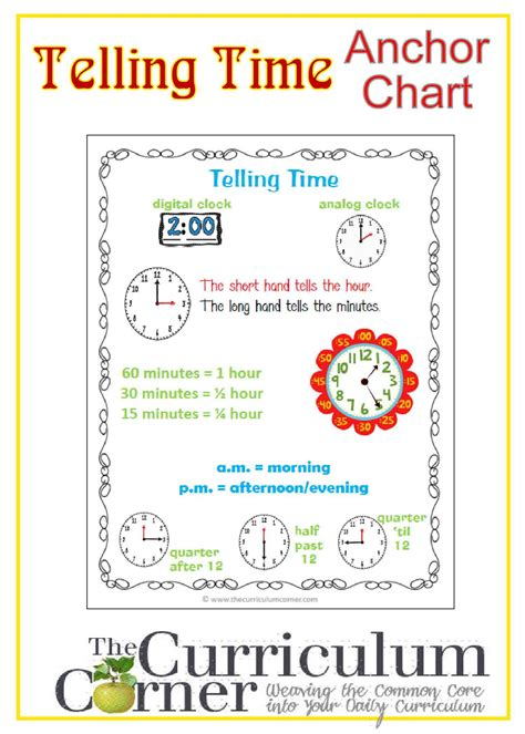 printable clock poster telling time anchor chart the curriculum corner 123