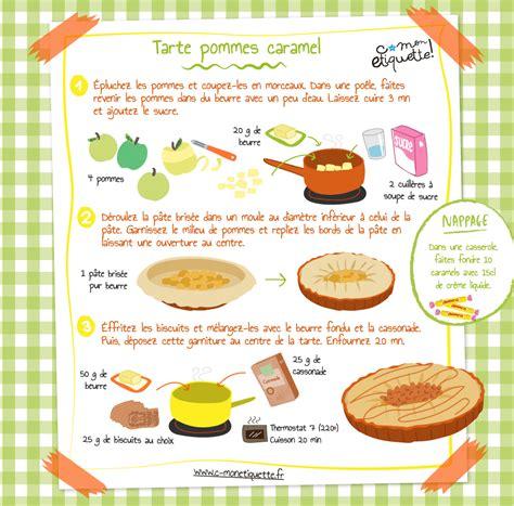 la recette de cuisine recette tarte carambars