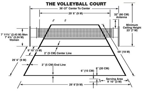 printable volleyball court diagram volleyball court diagram diagram site