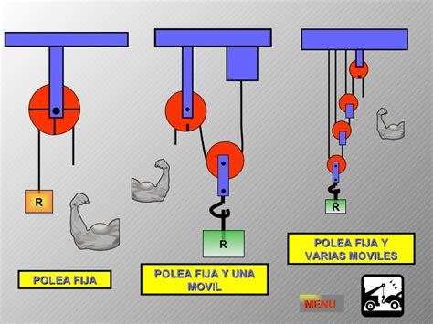 imagenes en movimiento y fijas poleas