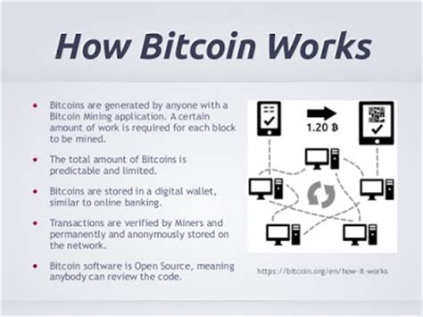 bitcoin how it works bitcoin index online