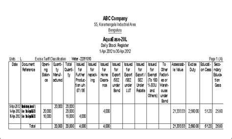 excel format of excise pla register daily stock register