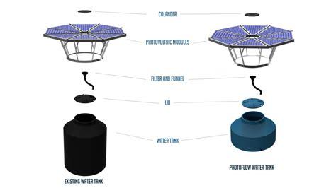 photoflow solar  rainwater collection system  nos