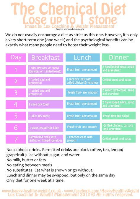 Turner Hormone Detox by Diet Menu 14 Day Diet Menu
