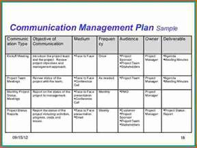 communication management plan template 7 project communication plan templatememo templates word