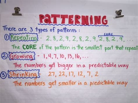 definition of pattern for kindergarten patterning anchor chart repeating growing shrinking