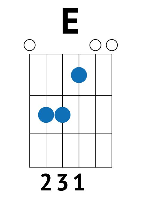 strumming pattern for yellow don t look back in anger oasis good guitarist