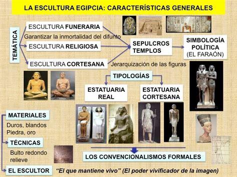 imagenes arte egipcio comentadas historia del arte arte egipcio