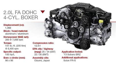 subaru boxer engine dimensions subaru 2 0l fa dohc h 4 boxer technology content from