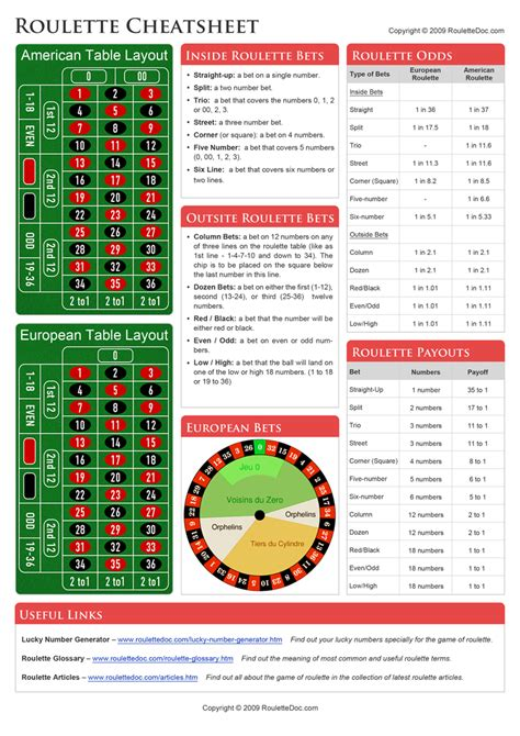 Make Money With Roulette Online - online roulette cheat start making money now guarateed check it out deschovadear s