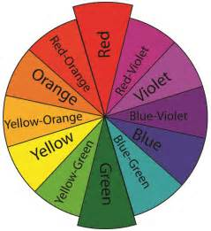 colors opposite on the color wheel color theory basics