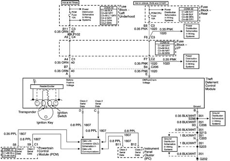 passkey 3 wiring diagram diagrams free wiring diagrams