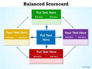 balanced scorecard template word scorecard template project benefit scorecard project